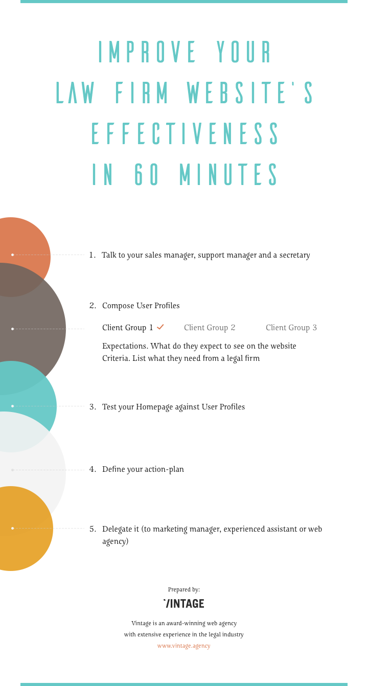 Infographics - how to improve your law firm website's effectiveness in 60 minutes