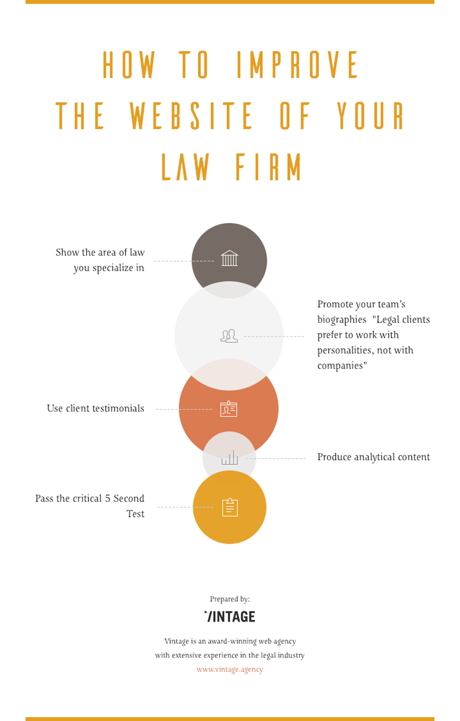 Infographics - how to improve the website of your law firm