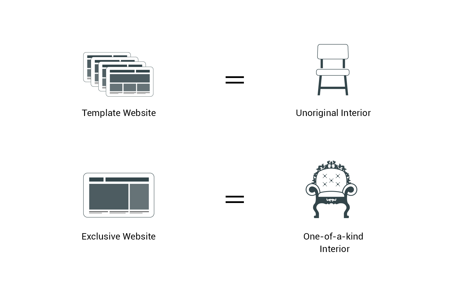 Website image impacts the client's service expectation