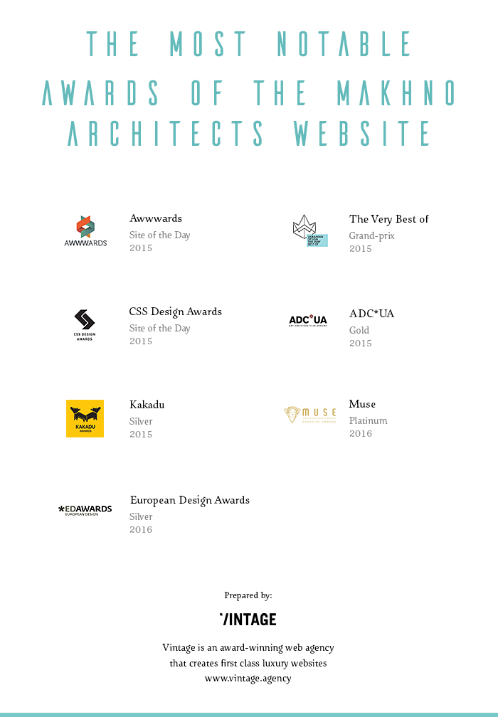 Sergey Makhno website awards