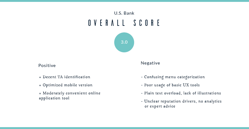banks rates_USBank.png